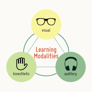 learning-modalities