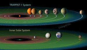 nasa-sister-solar-system